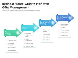 Business Value Growth Plan With GTM Management