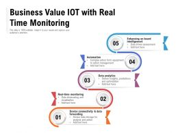Business Value IOT With Real Time Monitoring