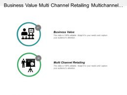 Business Value Multi Channel Retailing Multichannel Returns Strategy Cpb
