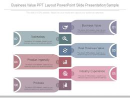Business Value Ppt Layout Powerpoint Slide Presentation Sample