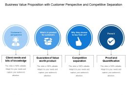 Business Value Proposition With Customer Perspective And Competitive Separation