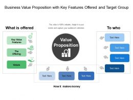 Business Value Proposition With Key Features Offered And Target Group