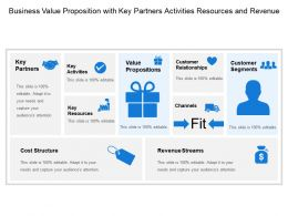Business Value Proposition With Key Partners Activities Resources And Revenue