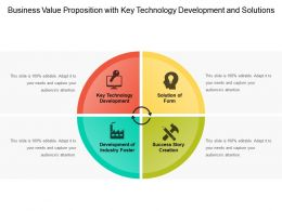 Business Value Proposition With Key Technology Development And Solutions