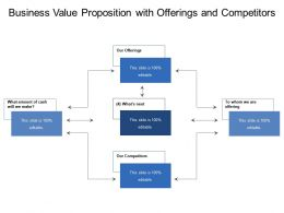 Business Value Proposition With Offerings And Competitors