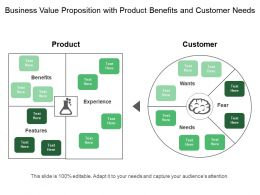 Business Value Proposition With Product Benefits And Customer Needs