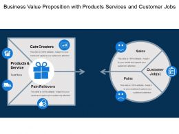 Business Value Proposition With Products Services And Customer Jobs