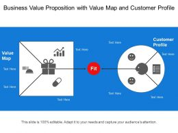 Business Value Proposition With Value Map And Customer Profile