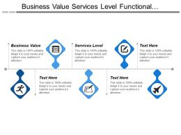 Business Value Services Level Functional Performance Development Complete
