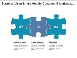 Business Value Smart Mobility Customer Experience Services Governance Risks Cpb