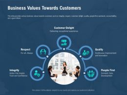 Business Values Towards Customers Connect Ppt Powerpoint Presentation Summary Outline