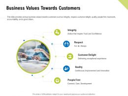 Business Values Towards Customers Exceptional Experience Ppt Guide