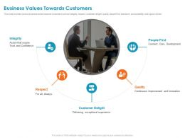 Business Values Towards Customers People First Ppt Powerpoint Presentation File Grid