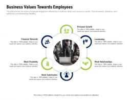 Business Values Towards Employees Company Culture And Beliefs Ppt Mockup