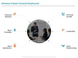 Business Values Towards Employees Personal Growth Ppt Powerpoint Presentation File Icons