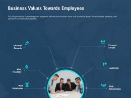 Business Values Towards Employees Personal M2584 Ppt Powerpoint Presentation Slides Graphics