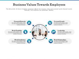 Business Values Towards Employees Ppt Powerpoint Presentation Portfolio