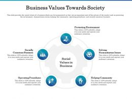 Business Values Towards Society Ppt Powerpoint Presentation Show Example