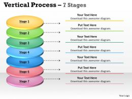 Business Vertical Process With 7 Stages