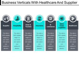 Business Verticals With Healthcare And Supplier