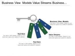 Business View Models Value Streams Business Decision Rules