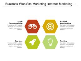 Business Web Site Marketing Internet Marketing Conferences Marketing Conventions