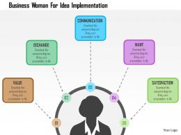 Business Woman For Idea Implementation Flat Powerpoint Design