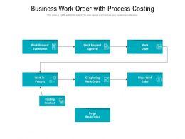 Business Work Order With Process Costing