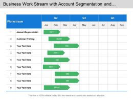 Business Work Stream With Account Segmentation And Customer Profiling