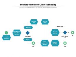 Business Workflow For Client On Boarding