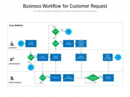 Business Workflow For Customer Request