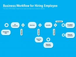 Business Workflow For Hiring Employee