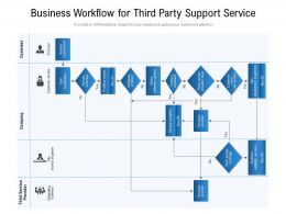Business Workflow For Third Party Support Service