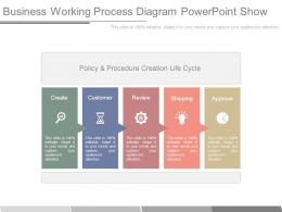 Business Working Process Diagram Powerpoint Show