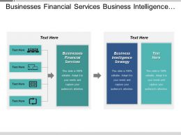 Businesses Financial Services Business Intelligence Strategy Dimensional Model Cpb
