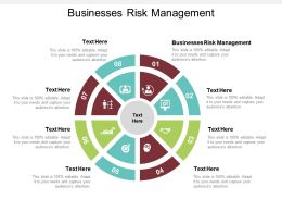 Businesses Risk Management Ppt Powerpoint Presentation Summary Infographics Cpb