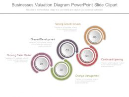Businesses Valuation Diagram Powerpoint Slide Clipart