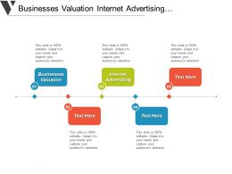 Businesses Valuation Internet Advertising Crowdfunding Business Debt Financing Cpb