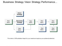 Bussiness Strategy Vision Strategy Performance Management Strategic Planning