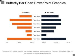 Butterfly Bar Chart Powerpoint Graphics