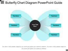 Butterfly Chart Diagram PowerPoint Guide