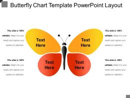 Butterfly Chart Template Powerpoint Layout
