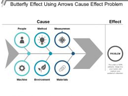 Butterfly Effect Using Arrows Cause Effect Problem