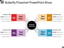Butterfly Flowchart PowerPoint Show