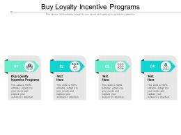 Buy Loyalty Incentive Programs Ppt Powerpoint Presentation Infographics Portfolio Cpb