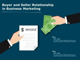 Buyer And Seller Relationship In Business Marketing