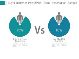 Buyer Behavior Powerpoint Slide Presentation Sample