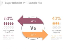 Buyer Behavior Ppt Sample File