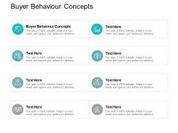 Buyer Behaviour Concepts Ppt Powerpoint Presentation Portfolio Example Topics Cpb