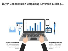 Buyer Concentration Bargaining Leverage Existing Substitute Products Social Network